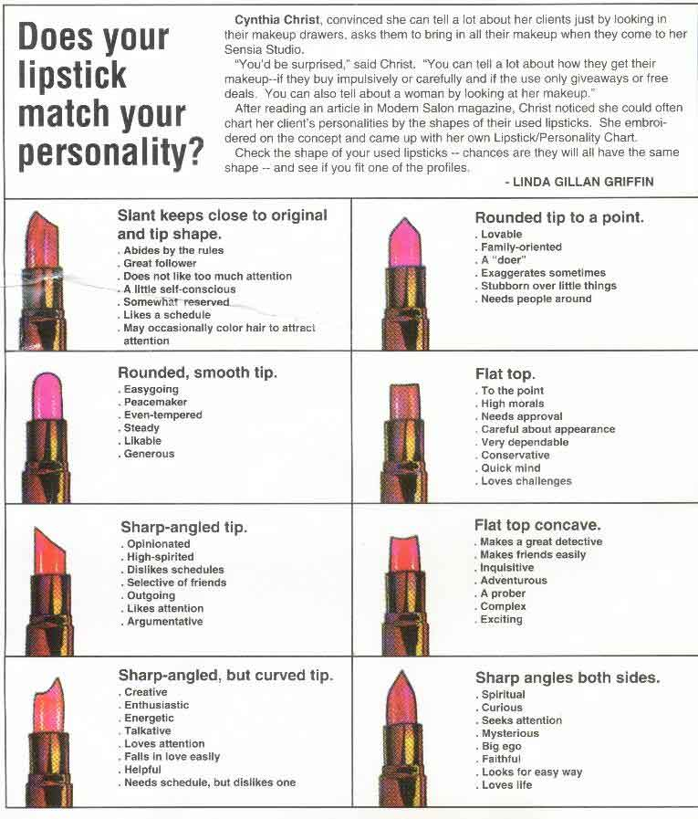 Ladieswhat Does Your Lipstick Say About You Cecilyinthecitys Blog